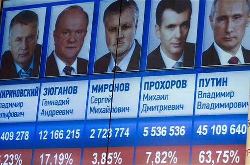 """Chính trường Nga """"nóng"""" lên với chiến dịch tranh cử Tổng thống"""