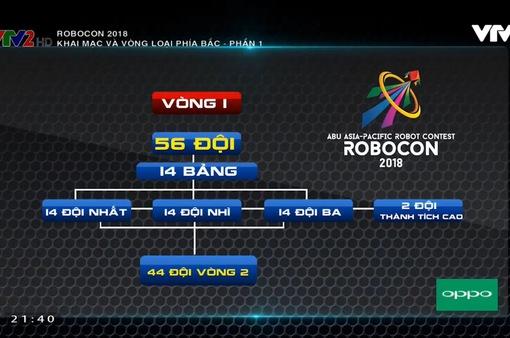 Robocon Việt Nam 2018: Nhìn lại những trận đấu đầu tiên tại vòng loại Bắc