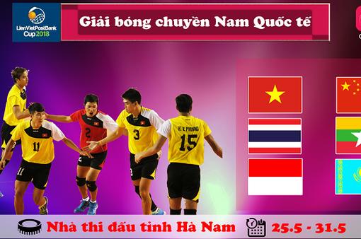 Thể thao TV tường thuật trực tiếp Giải bóng chuyền nam quốc tế Cúp LienVietPostBank 2018