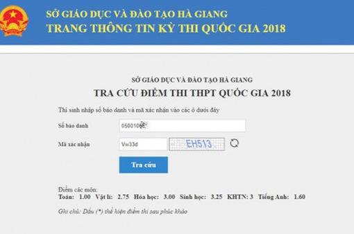 Hà Giang: Thí sinh có điểm cao trượt tốt nghiệp sau chấm thẩm định