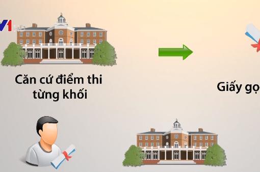 Trượt tốt nghiệp THPT vẫn có giấy gọi đi học hệ Cao đẳng: Do một số trường khan hiếm thí sinh?