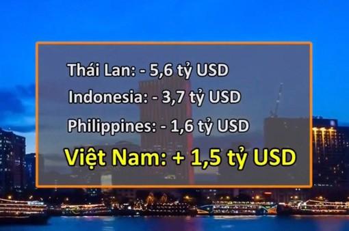 Vì sao vốn ngoại vẫn đổ vào Việt Nam?