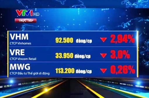 Thị trường chứng khoán Việt Nam đóng cửa phiên sáng 22/11 trong sắc đỏ
