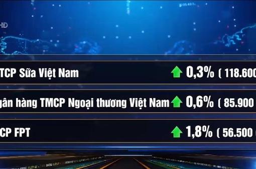 VN-Index đảo chiều thành công