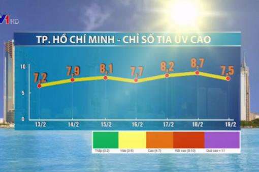 Dự báo chỉ số UV năm nay ở mức cao