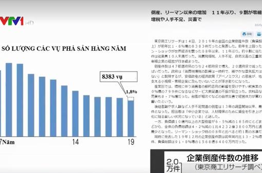 Năm 2019, số vụ doanh nghiệp phá sản ở Nhật Bản tăng sau 11 năm