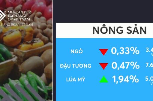 Giá hàng hóa tăng giảm trái chiều