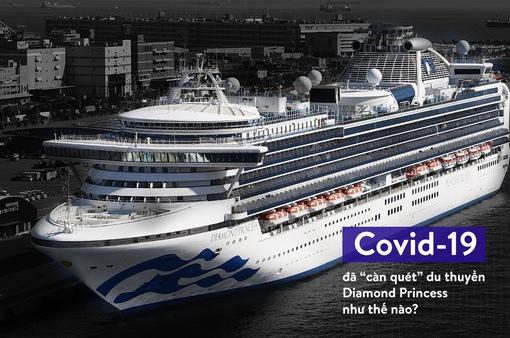 """Covid-19 đã """"càn quét"""" du thuyền Diamond Princess như thế nào?"""