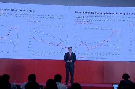 Techcombank dẫn đầu ngành về tỷ suất lợi nhuận trên tài sản