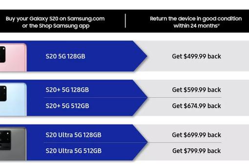 Vì COVID-19, Samsung làm điều chưa có tiền lệ với người dùng Galaxy S20