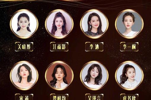 Danh sách ứng viên vị trí Nữ thần Kim ưng 2020 đã công bố!