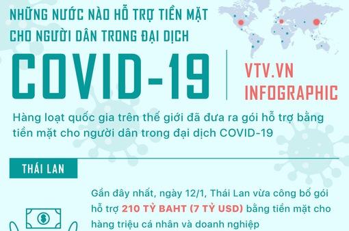 Những nước nào hỗ trợ tiền mặt cho người dân trong đại dịch COVID-19