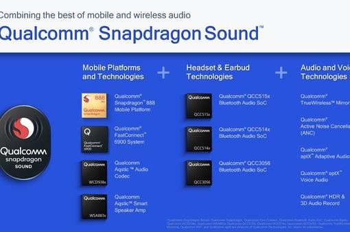 Tái định nghĩa Wireless Audio với công nghệ Snapdragon Sound