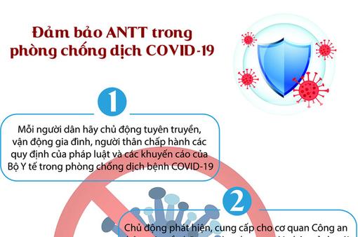 [Infographic] Đảm bảo an ninh trật tự trong phòng chống dịch COVID-19