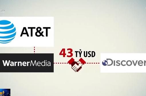 """""""Mua đắt bán rẻ"""" công ty truyền thông cho Discovery, AT&T lỗ nặng?"""
