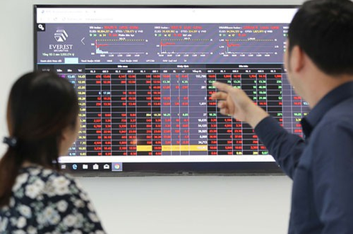 Áp lực bán gia tăng, VN-Index giảm gần 10 điểm