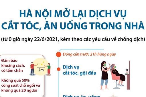 Những dịch vụ được mở lại tại Hà Nội phải đóng cửa trước 21h