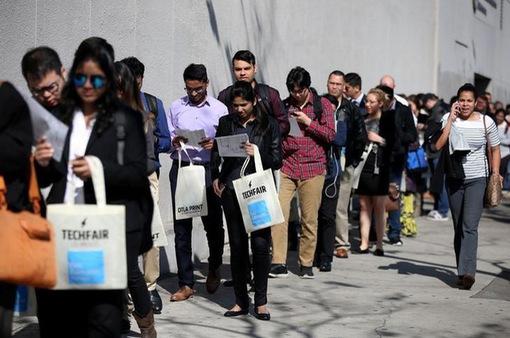 Tốc độ tuyển dụng lao động của các doanh nghiệp Mỹ giảm 50% trong tháng 7