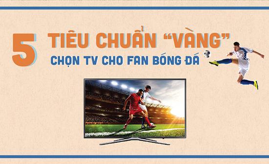 5 tiêu chuẩn vàng chọn TV cho fan bóng đá