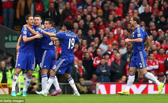 Chelsea lãi kỷ lục sau một thập kỷ thua lỗ