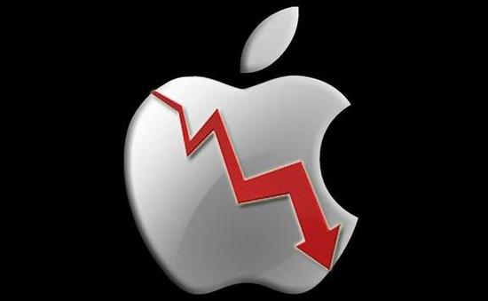 """Cổ phiếu Apple """"sụt giá"""" mạnh ngay trong thời điểm diễn ra WWDC 2015"""