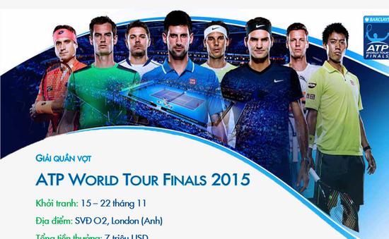 [Infographic] ATP World Tour Finals 2015: Nơi anh tài banh nỉ hội tụ