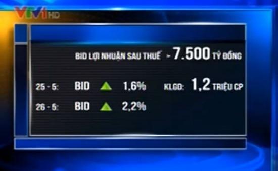 Cổ phiếu BID đạt mức giá cao nhất kể từ khi niêm yết