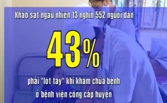 43% bệnh nhân chi tiền bồi dưỡng cho cán bộ y tế