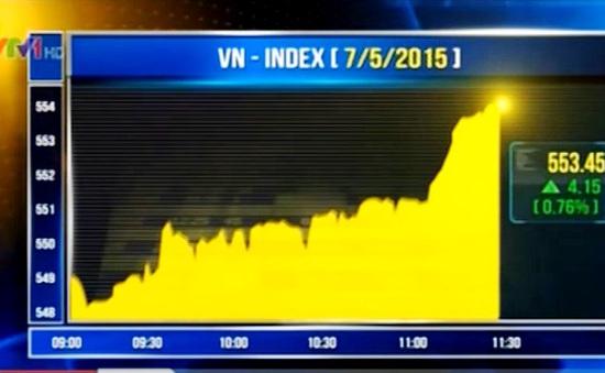 Tỷ giá USD tăng không tác động nhiều tới TTCK