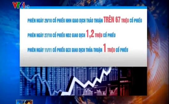 Cổ phiếu lớn trên sàn UPCOM: 'Thỏi nam châm' hút nhà đầu tư