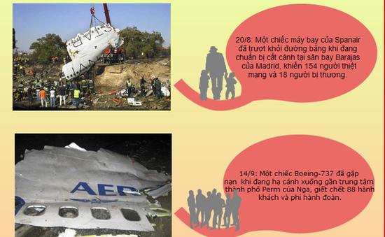 [INFOGRAPHIC] Những tai nạn máy bay kinh hoàng nhất ở châu Âu