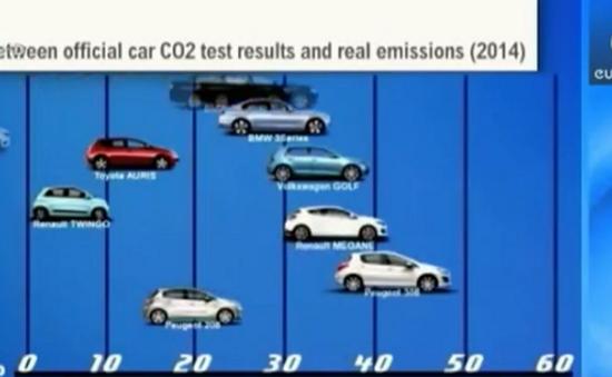 """""""Bão"""" gian lận đang lan rộng toàn ngành công nghiệp ô tô châu Âu?"""