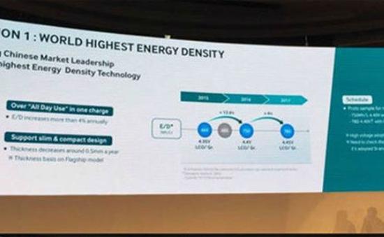 Samsung phát triển pin dung lượng cao
