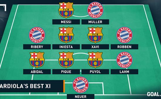 Đội hình 11 học trò xuất sắc nhất của Pep Guardiola