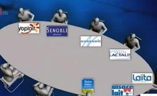 Pháp: Xử phạt nặng các hãng sản xuất sữa chua