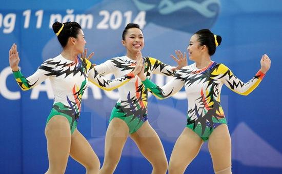 242 vận động viên tham gia giải vô địch Aerobic châu Á 2015