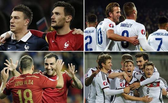 """Anh, Pháp, TBN, Italy & Đức vào nhánh đấu """"tử thần"""" tại EURO 2016"""