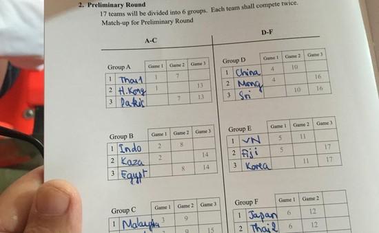 ABU Robocon 2016: Đội tuyển Robocon Việt Nam sẽ thi đấu tại bảng E