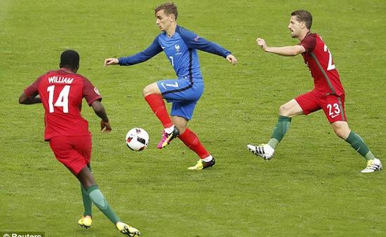 Antoine Griezmann: Ronaldo coi như đã giành QBV
