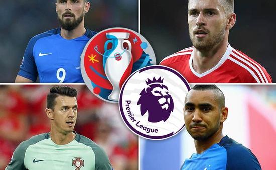 THỐNG KÊ: CLB nào tại Ngoại hạng Anh mất sức nhất tại EURO 2016?
