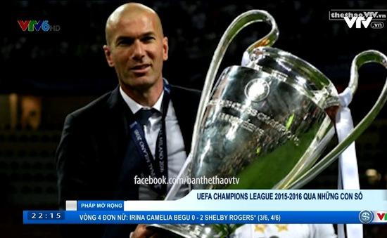 UEFA Champions League 2015/16 qua những con số