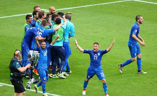 EURO 2016: Thắng thuyết phục TBN, Italia gặp Đức ở tứ kết