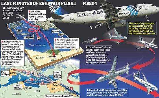 Máy bay Ai Cập mất tích - Sự kiện quốc tế được quan tâm nhất tuần (16/5 - 22/5)
