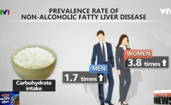 80% bệnh nhân gan nhiễm mỡ tại Hàn Quốc không phải do rượu bia