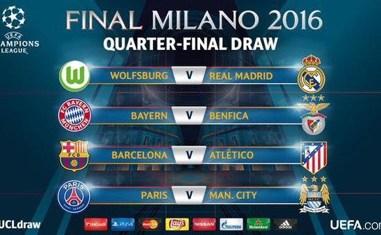 Cặp đấu Champions League theo thứ tự Alphabet, NHM tố UEFA dàn xếp