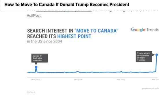 Nhiều người Mỹ tuyên bố sẽ chuyển đến Canada nếu... Trump thắng cử