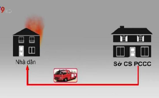 TP.HCM ứng dụng hệ thống cảnh báo cháy nhanh