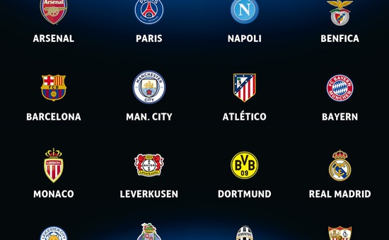 Điểm mặt 16 CLB vào vòng 1/8 Champions League và những đối thủ tiềm năng