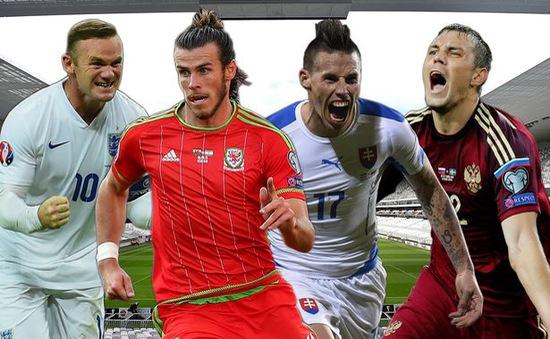 Lịch trực tiếp EURO 2016 ngày 20/6 và 21/6: Khó đoán Anh – Slovakia, chờ đợi Nga – Xứ Wales