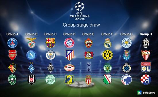 Lịch thi đấu và trực tiếp Champions League ngày 19/10 & 20/10 trên VTVcab